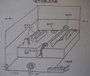 地下の間.jpg