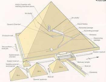 greatpyramidinside.jpg